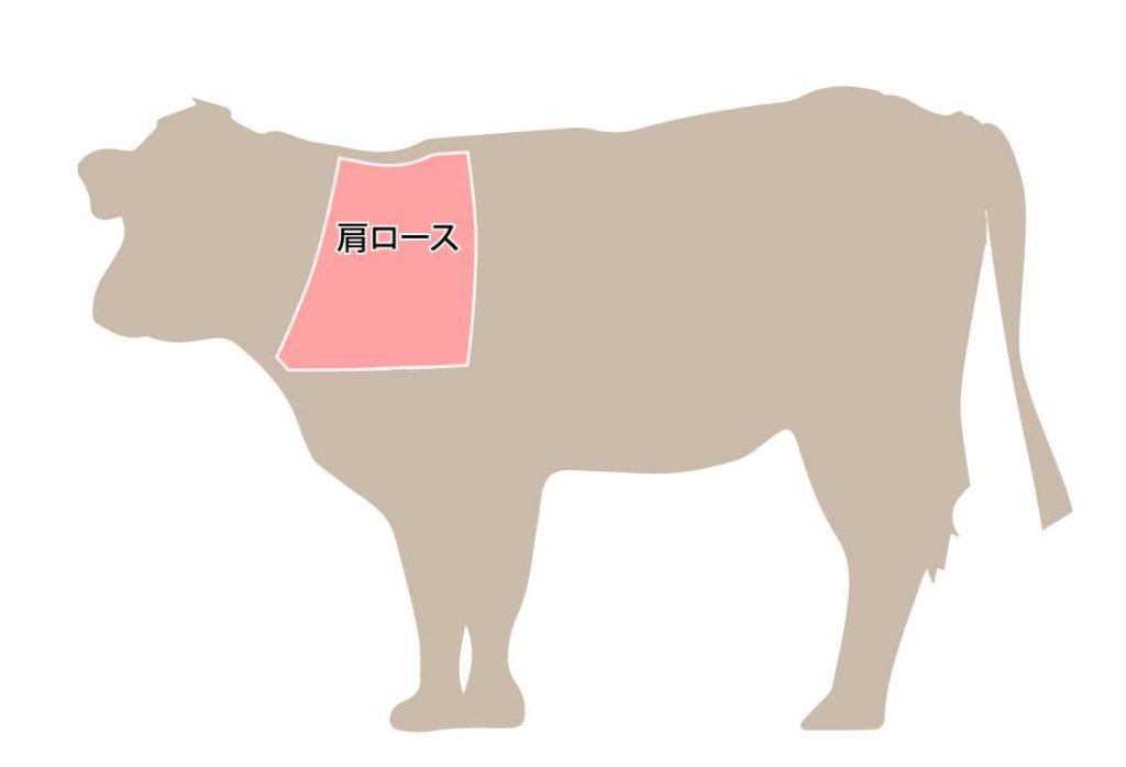 和牛の牛肉の部位 肩ロース