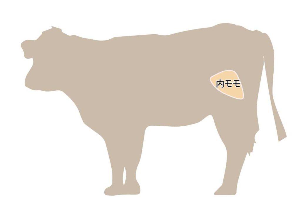 和牛の牛肉の部位 内モモ